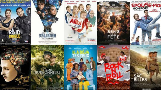 Quels films les plus chers que les réalisateurs avaient dépensé ?